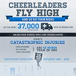 Cheerleaders Fly High, And So Do Their Risks article thumbnail